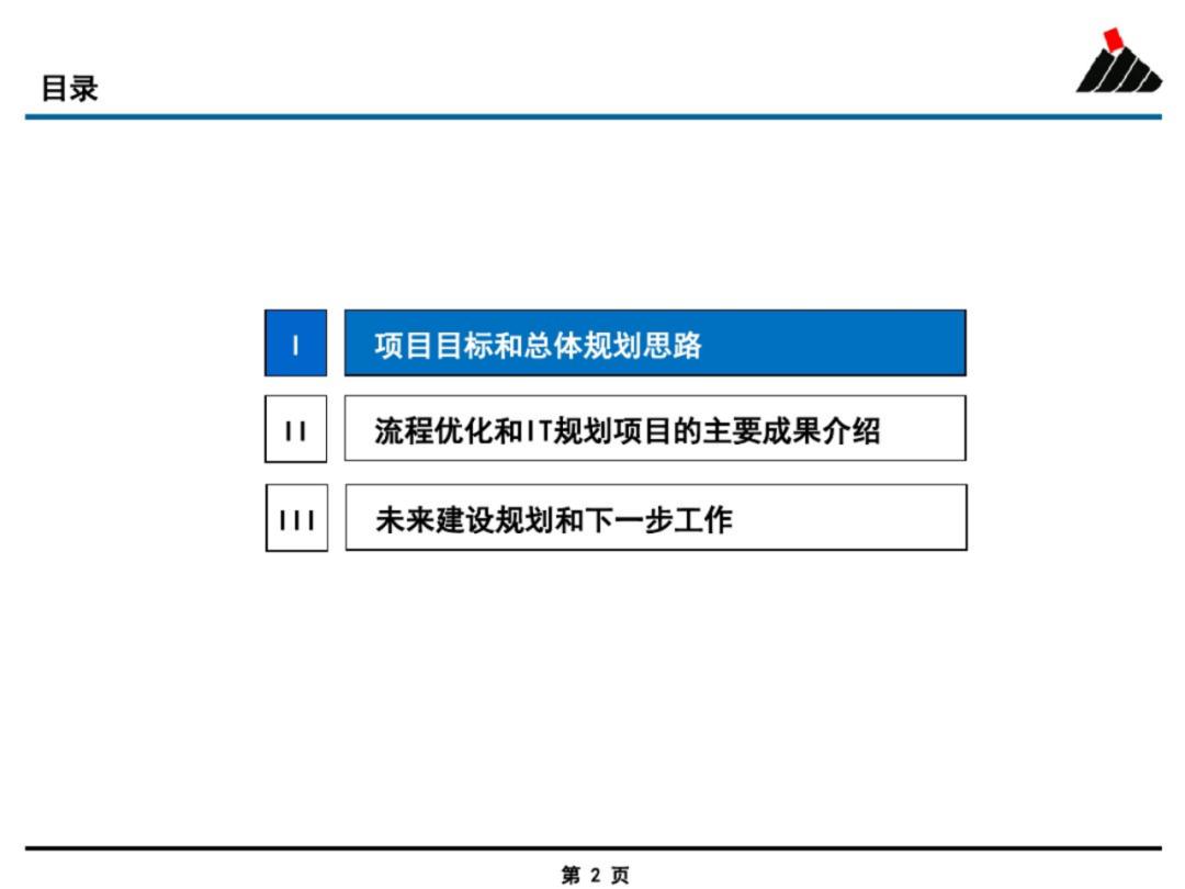 120页XXX集团流程优化与信息化总体规划实施方案